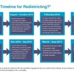 School Redistricitng Timeline